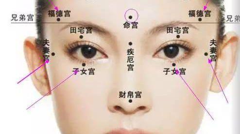 女人鼻子上的痣固)�_风水克夫相解读:女人鼻头有痣克夫吗 朝天鼻面相