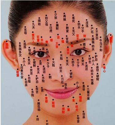 女人面部痣相图解大全_倒霉痣图相关阅读_倒霉痣图在线阅读--周易算命网